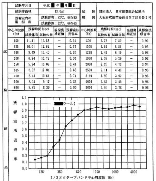 吸音ウールデータ